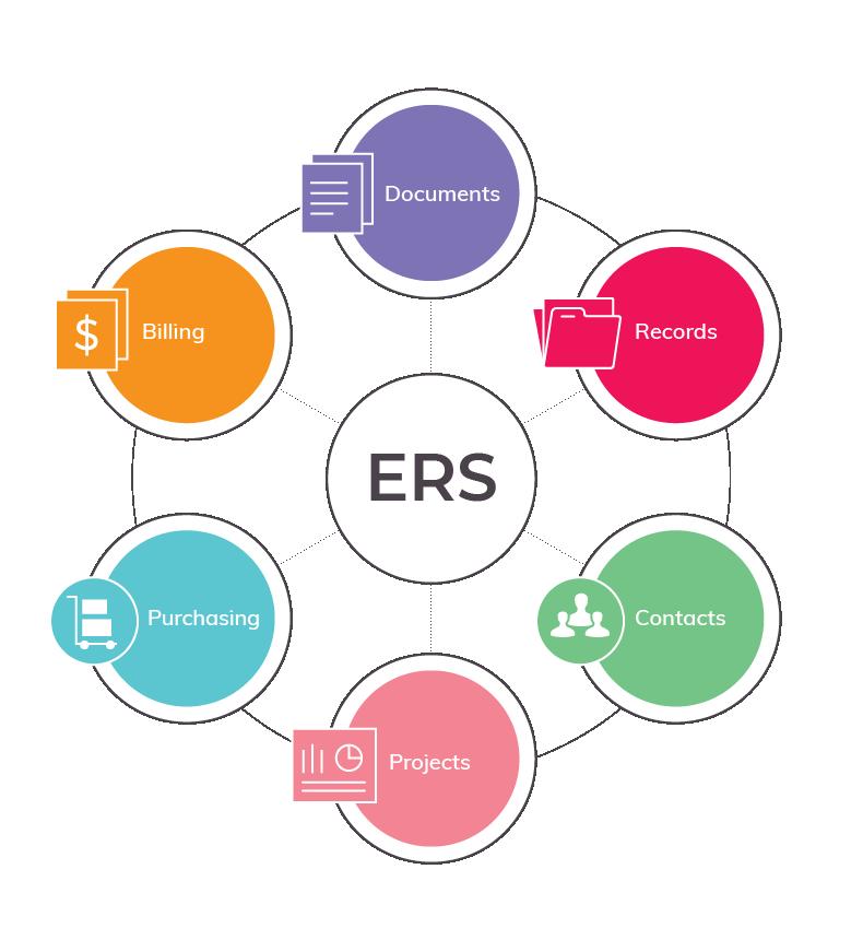 Process_Service_Platform_ERS