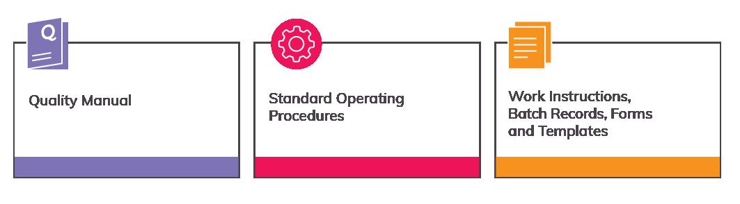 Process_Service_Platform_QMS