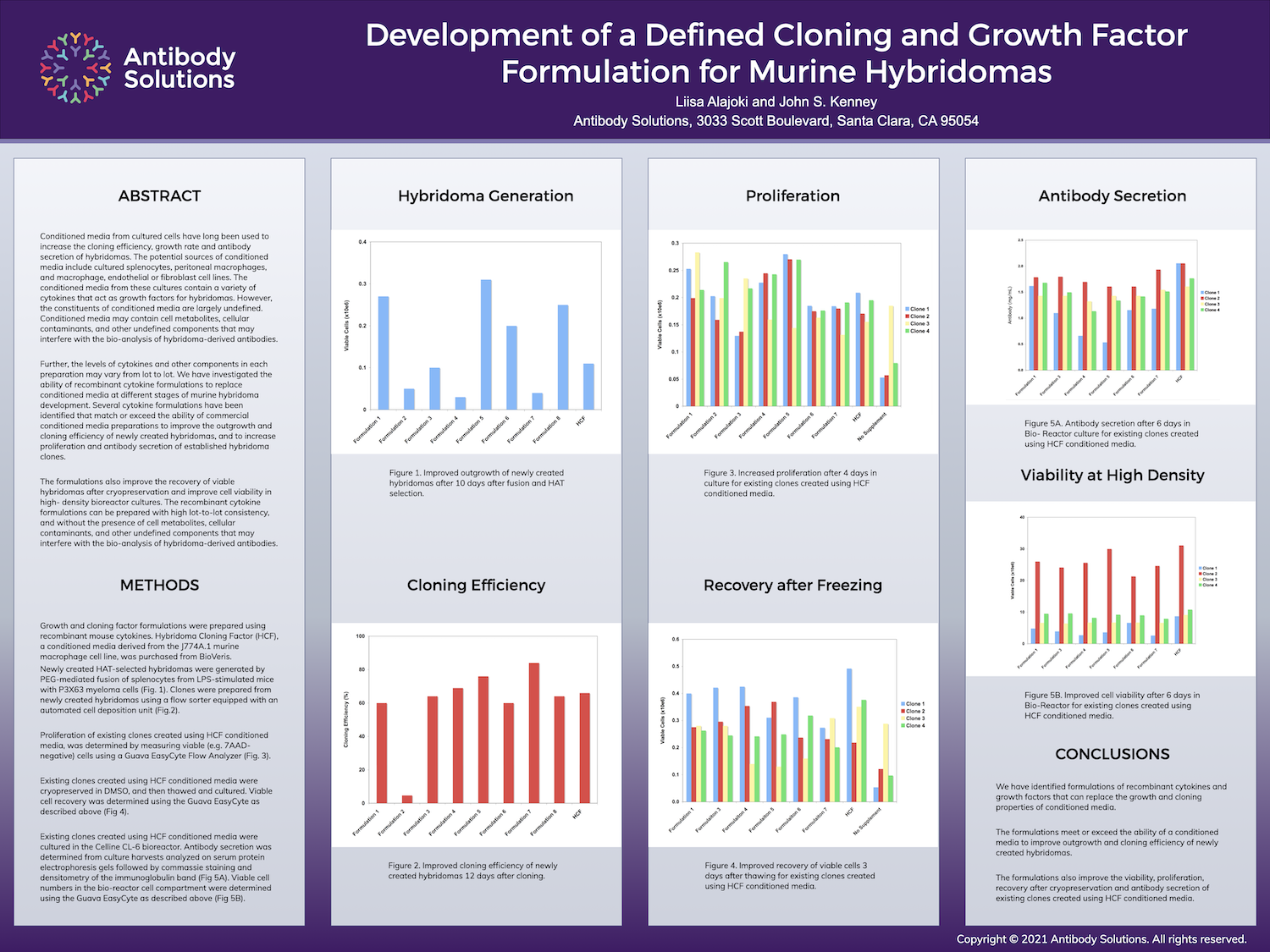 ANTI-21-002-Development of Defined Cloning Poster